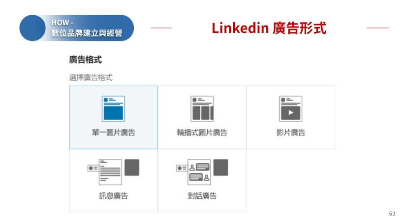 Linkedin廣告形式